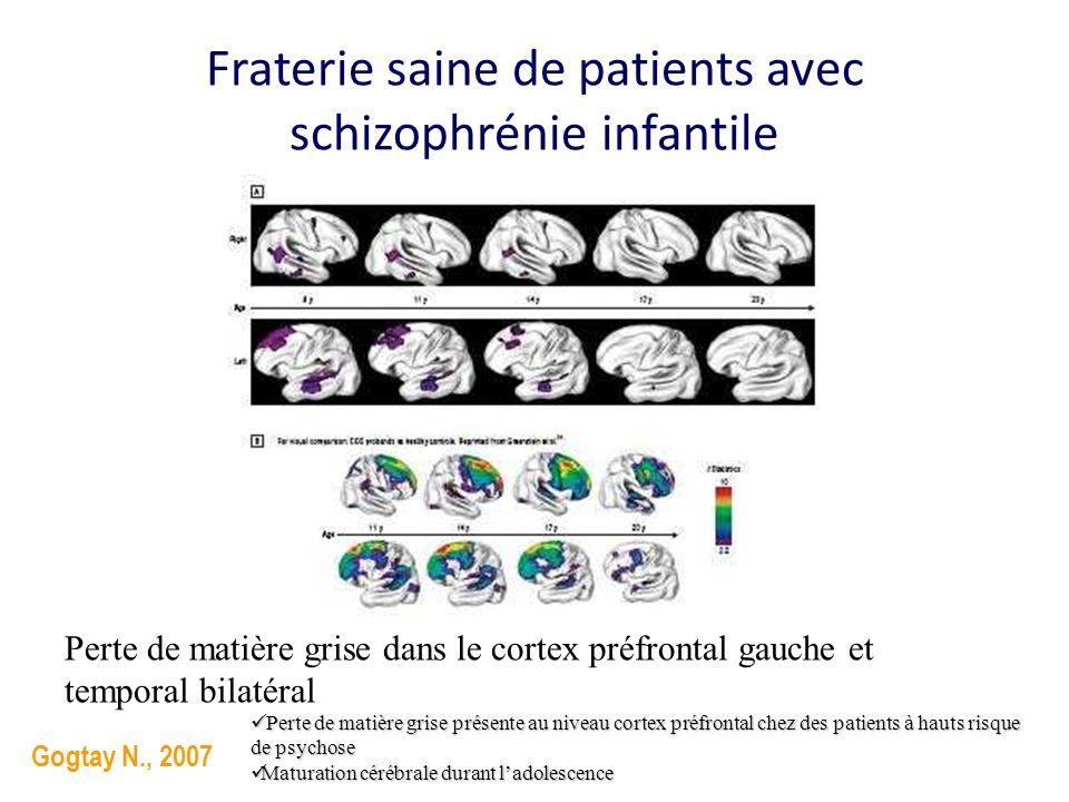 Fraterie saine de patients avec schizophrénie infantile Gogtay N., 2007 Perte de matière grise dans le cortex préfrontal gauche et temporal bilatéral