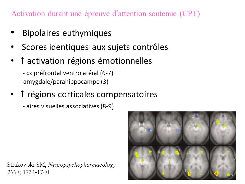 Bipolaires euthymiques Scores identiques aux sujets contrôles activation régions émotionnelles - cx préfrontal ventrolatéral (6-7) - amygdale/parahipp