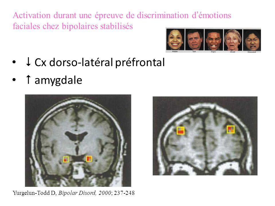 Cx dorso-latéral préfrontal amygdale Activation durant une épreuve de discrimination d émotions faciales chez bipolaires stabilisés Yurgelun-Todd D, B