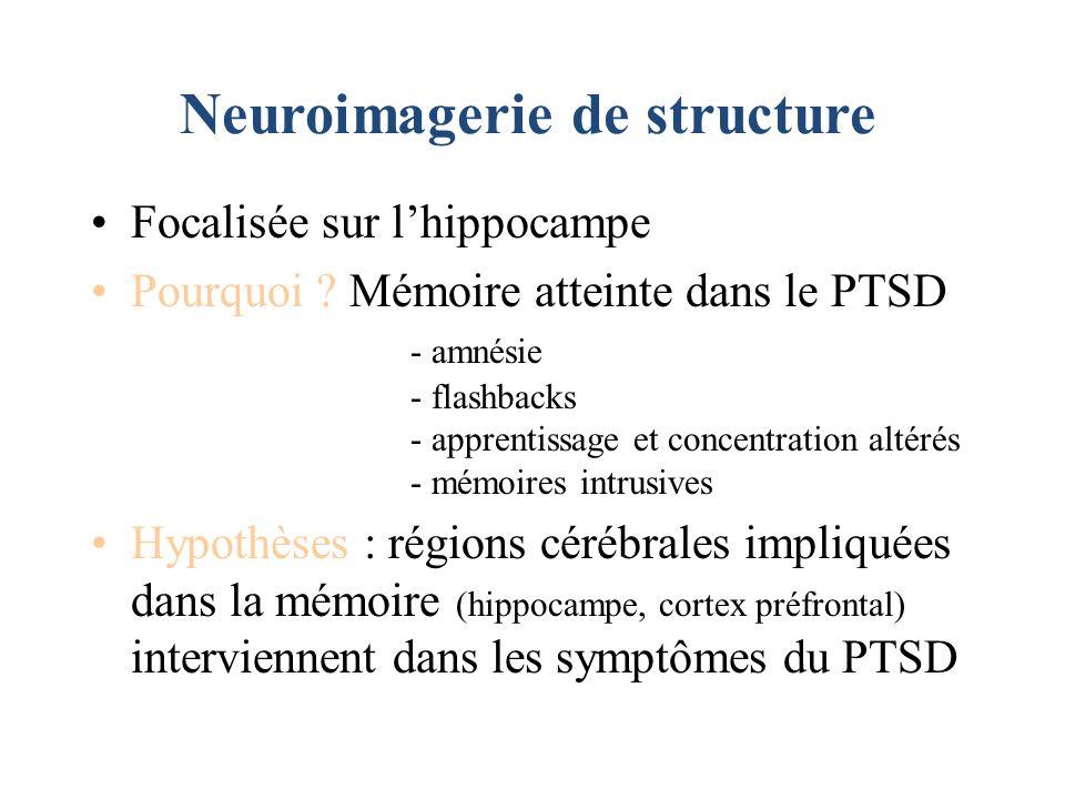 Neuroimagerie de structure Focalisée sur lhippocampe Pourquoi ? Mémoire atteinte dans le PTSD - amnésie - flashbacks - apprentissage et concentration