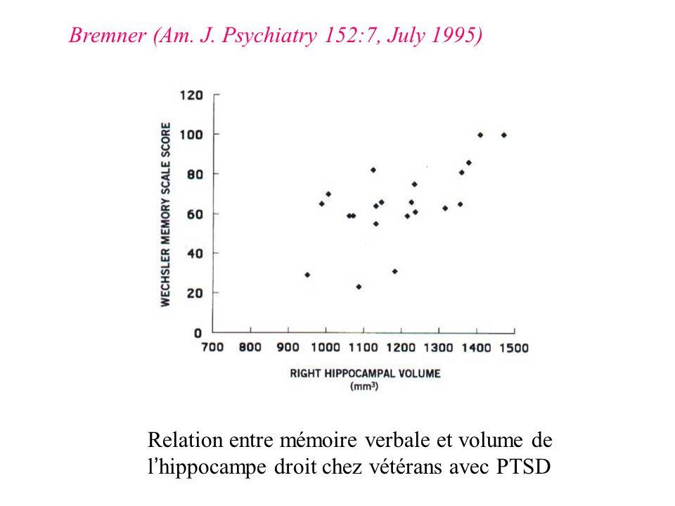 Relation entre mémoire verbale et volume de l hippocampe droit chez vétérans avec PTSD Bremner (Am. J. Psychiatry 152:7, July 1995)