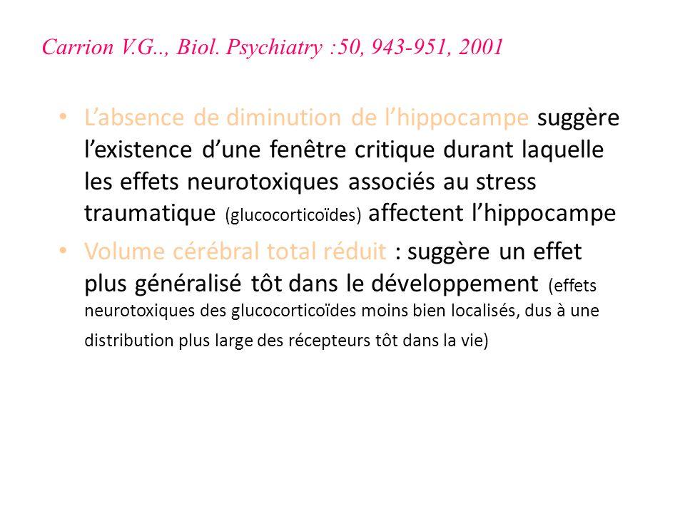 Labsence de diminution de lhippocampe suggère lexistence dune fenêtre critique durant laquelle les effets neurotoxiques associés au stress traumatique