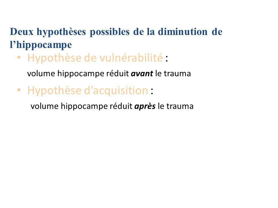Hypothèse de vulnérabilité : volume hippocampe réduit avant le trauma Hypothèse dacquisition : volume hippocampe réduit après le trauma Deux hypothèse