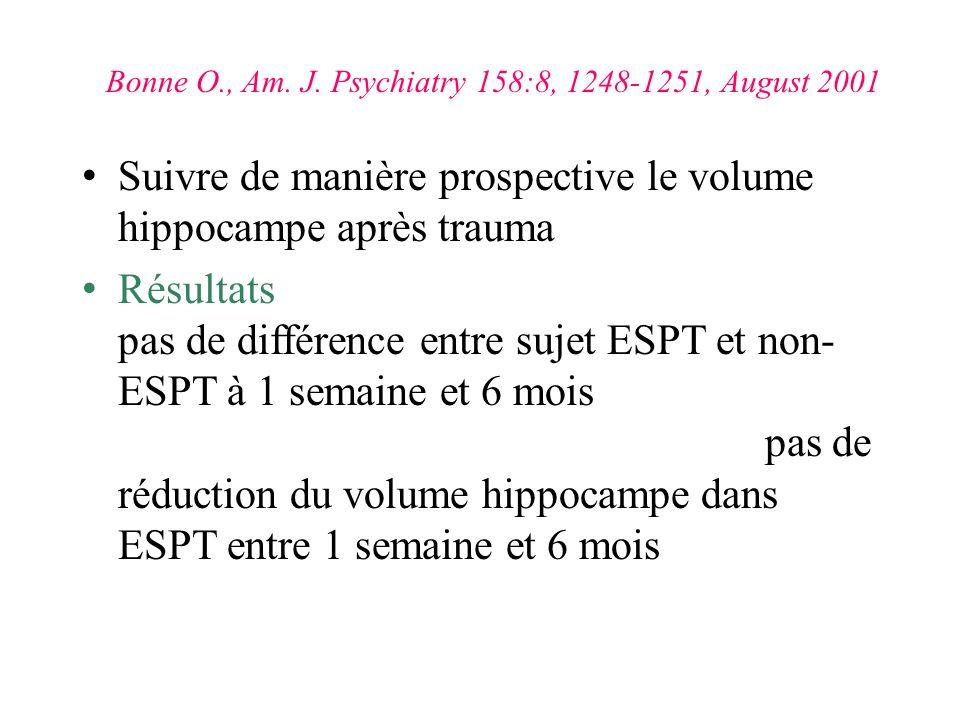 Suivre de manière prospective le volume hippocampe après trauma Résultats pas de différence entre sujet ESPT et non- ESPT à 1 semaine et 6 mois pas de