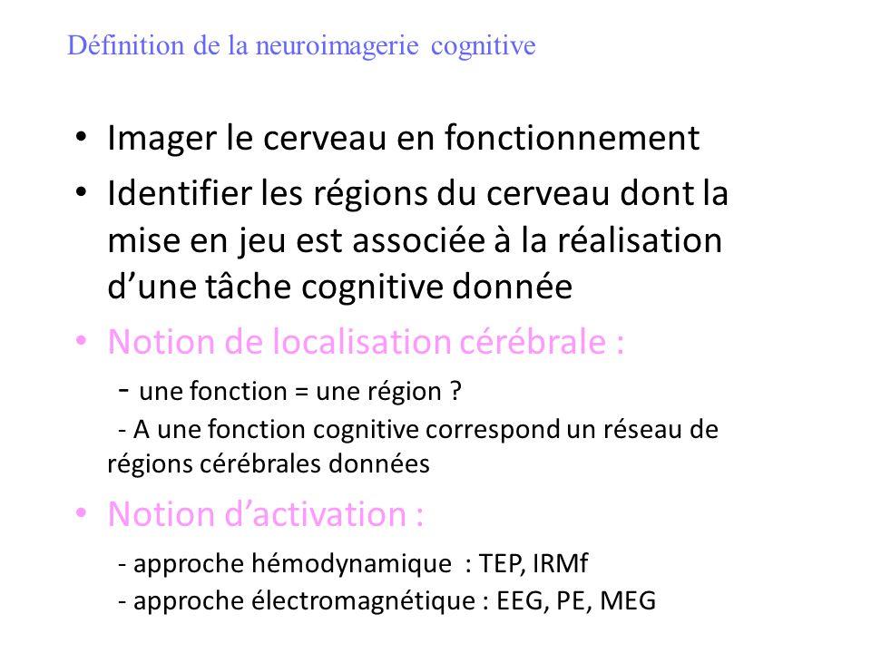 Imager le cerveau en fonctionnement Identifier les régions du cerveau dont la mise en jeu est associée à la réalisation dune tâche cognitive donnée No