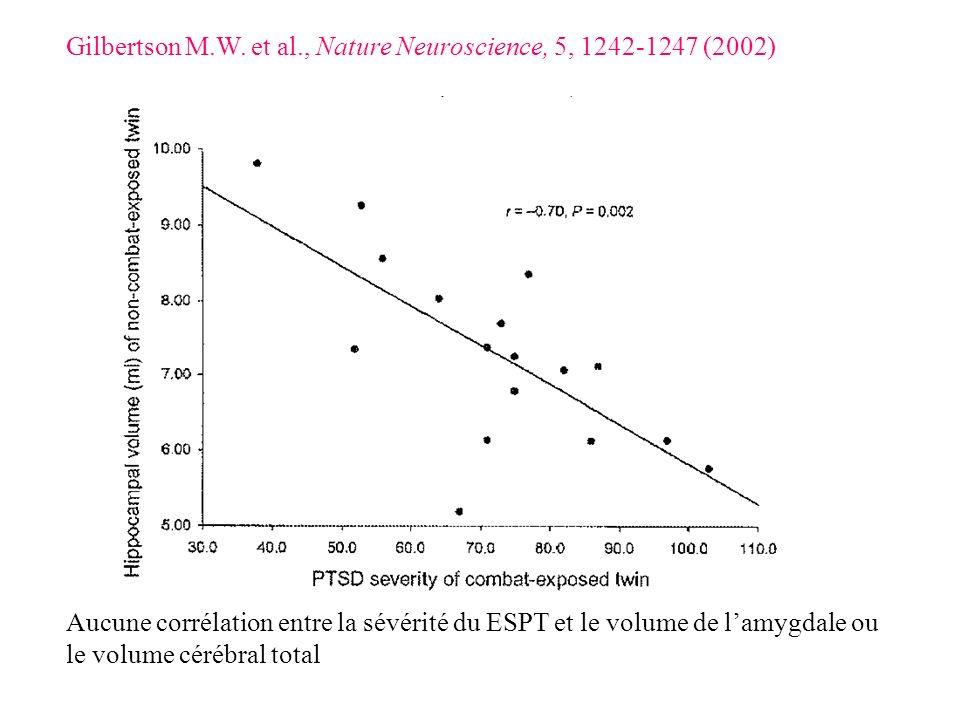 Aucune corrélation entre la sévérité du ESPT et le volume de lamygdale ou le volume cérébral total Gilbertson M.W. et al., Nature Neuroscience, 5, 124