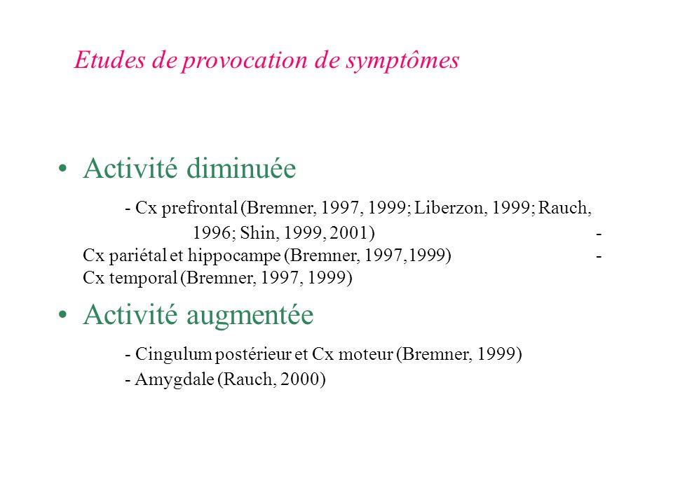 Activité diminuée - Cx prefrontal (Bremner, 1997, 1999; Liberzon, 1999; Rauch, 1996; Shin, 1999, 2001)- Cx pariétal et hippocampe (Bremner, 1997,1999)