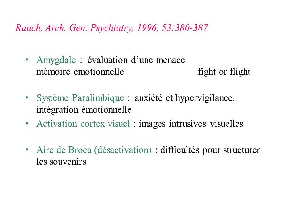 Amygdale : évaluation dune menace mémoire émotionnelle fight or flight Système Paralimbique : anxiété et hypervigilance, intégration émotionnelle Acti