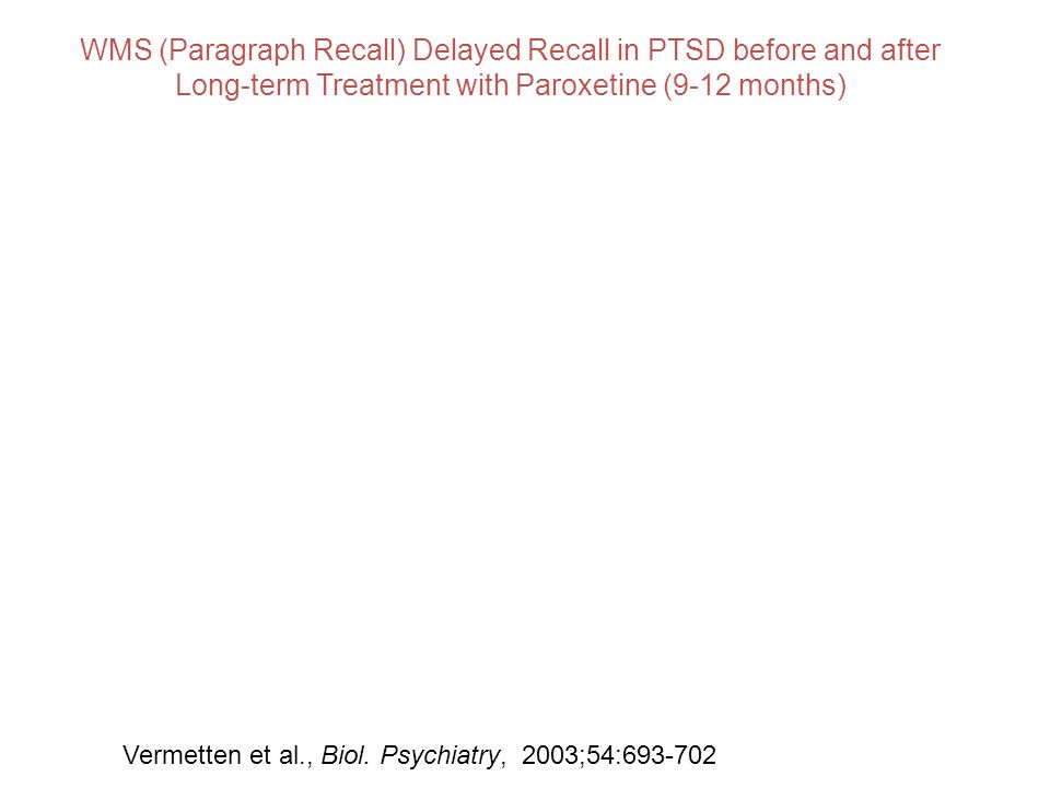 WMS (Paragraph Recall) Delayed Recall in PTSD before and after Long-term Treatment with Paroxetine (9-12 months) Vermetten et al., Biol. Psychiatry, 2