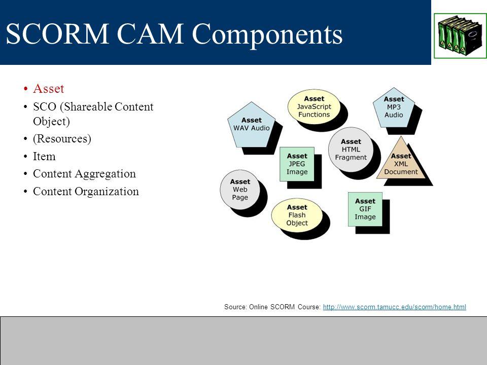 SCORM CAM Components Asset SCO (Shareable Content Object) (Resources) Item Content Aggregation Content Organization Source: Online SCORM Course: http: