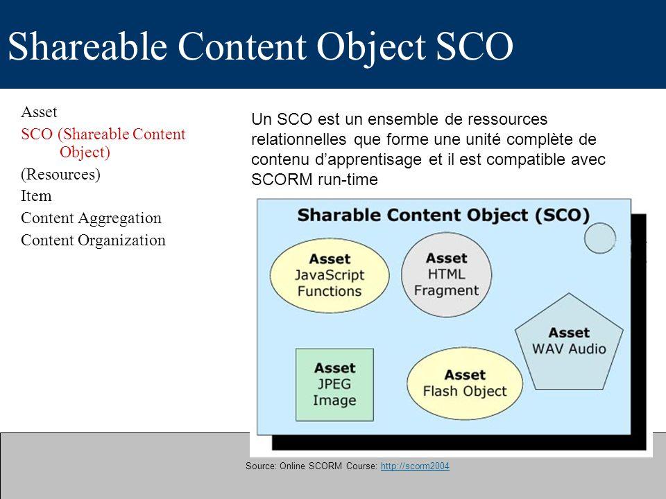 Source: Online SCORM Course: http://scorm2004http://scorm2004 Shareable Content Object SCO Un SCO est un ensemble de ressources relationnelles que for