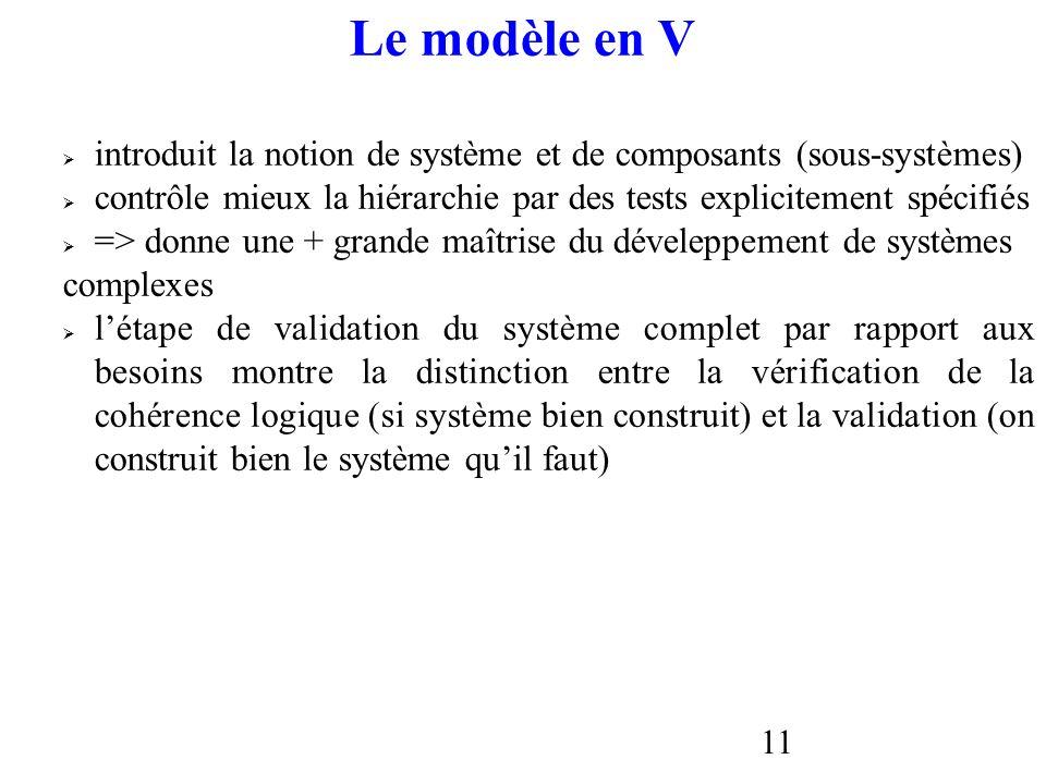 11 Le modèle en V introduit la notion de système et de composants (sous-systèmes) contrôle mieux la hiérarchie par des tests explicitement spécifiés =