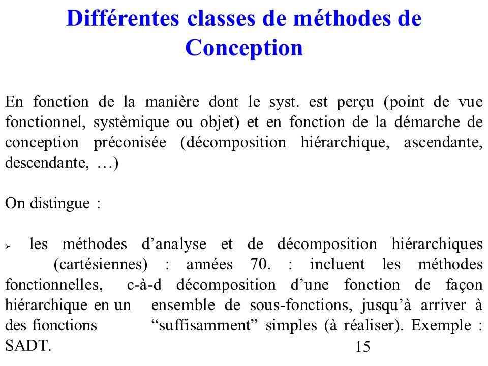 15 Différentes classes de méthodes de Conception En fonction de la manière dont le syst. est perçu (point de vue fonctionnel, systèmique ou objet) et