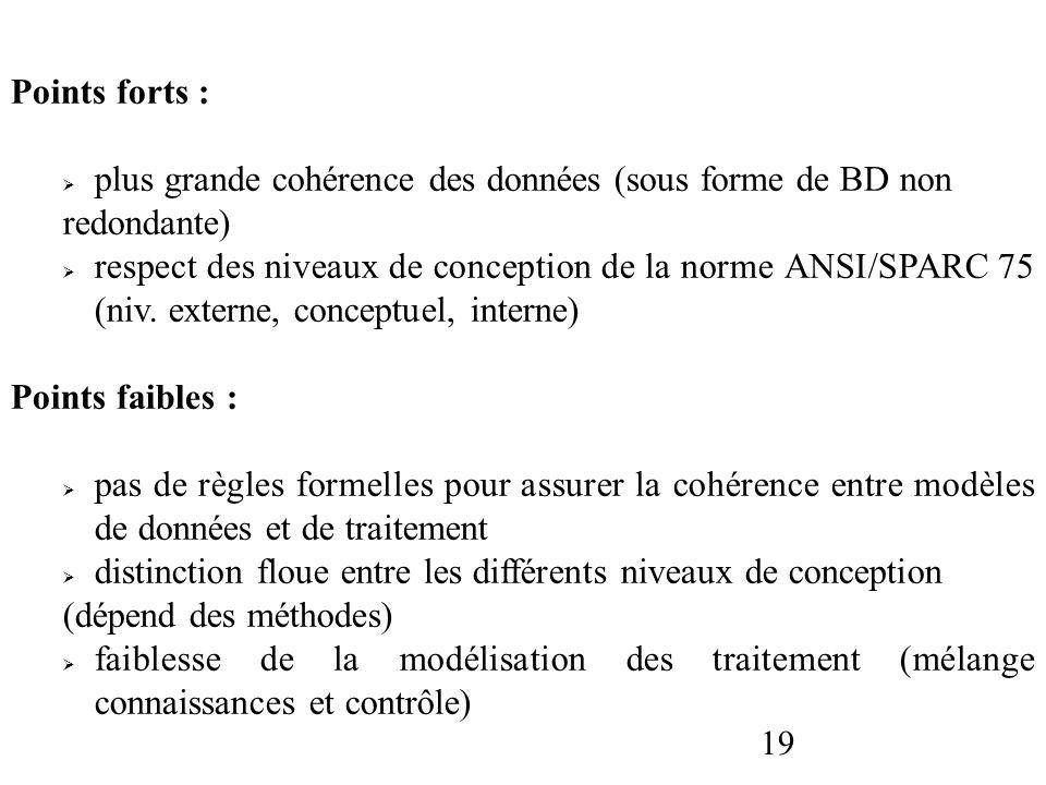 19 Points forts : plus grande cohérence des données (sous forme de BD non redondante) respect des niveaux de conception de la norme ANSI/SPARC 75 (niv