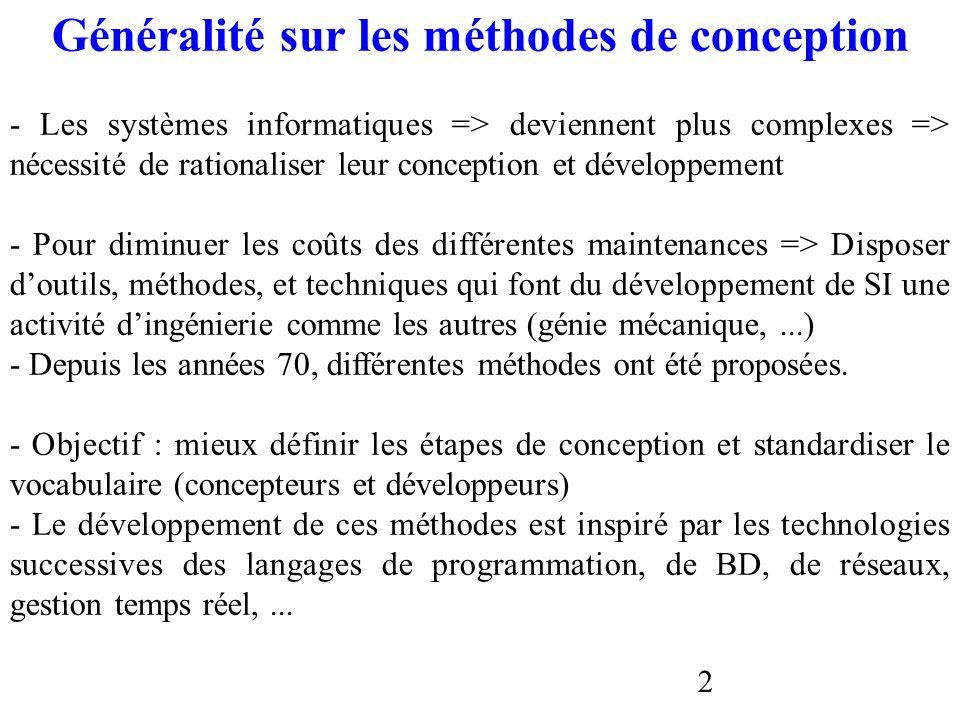 2 Généralité sur les méthodes de conception - Les systèmes informatiques => deviennent plus complexes => nécessité de rationaliser leur conception et