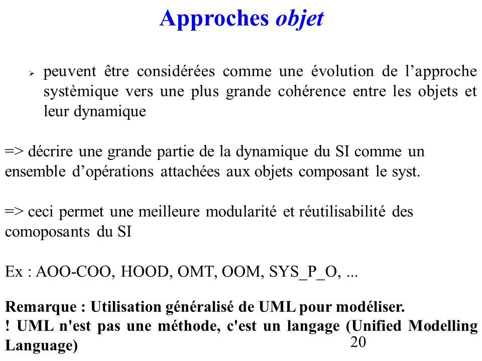 20 Approches objet peuvent être considérées comme une évolution de lapproche systèmique vers une plus grande cohérence entre les objets et leur dynami