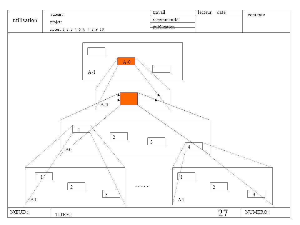 27 utilisation auteur : projet : notes : 1 2 3 4 5 6 7 8 9 10 travail lecteur date recommandé publication contexte A-1 A-0 A0 1 2 3 4 A1A4 1 2 3 1 2 3