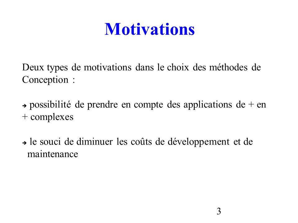 3 Motivations Deux types de motivations dans le choix des méthodes de Conception : possibilité de prendre en compte des applications de + en + complex