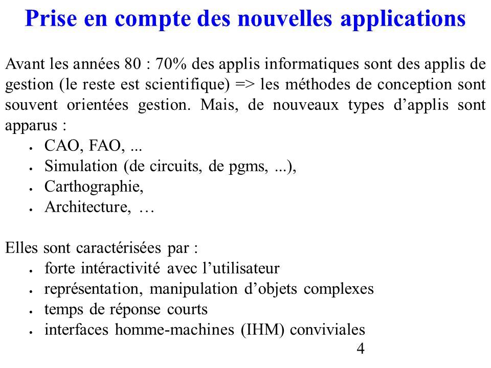 4 Prise en compte des nouvelles applications Avant les années 80 : 70% des applis informatiques sont des applis de gestion (le reste est scientifique)