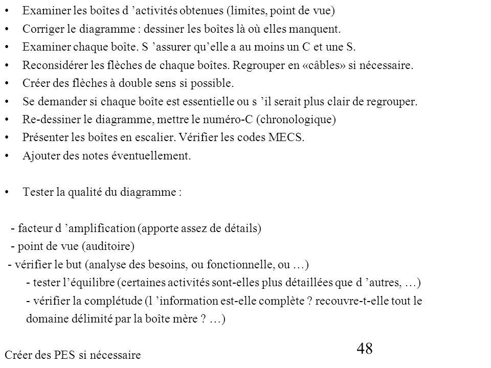 48 Examiner les boîtes d activités obtenues (limites, point de vue) Corriger le diagramme : dessiner les boîtes là où elles manquent. Examiner chaque