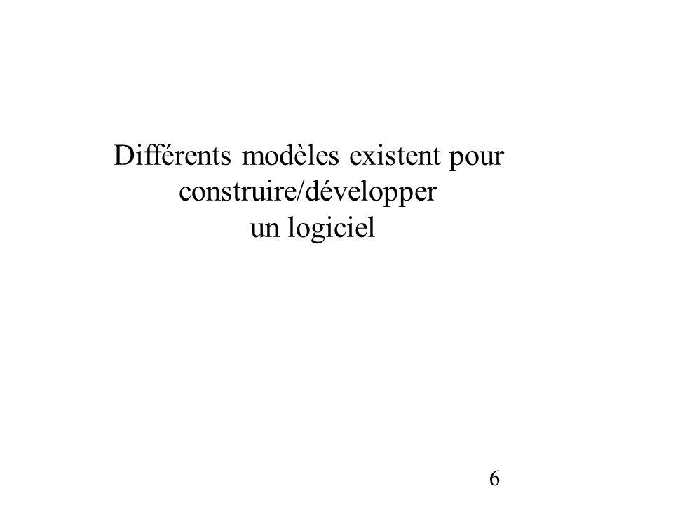 6 Différents modèles existent pour construire/développer un logiciel