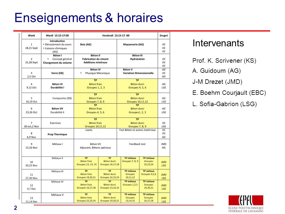 2 Enseignements & horaires Intervenants Prof. K. Scrivener (KS) A.