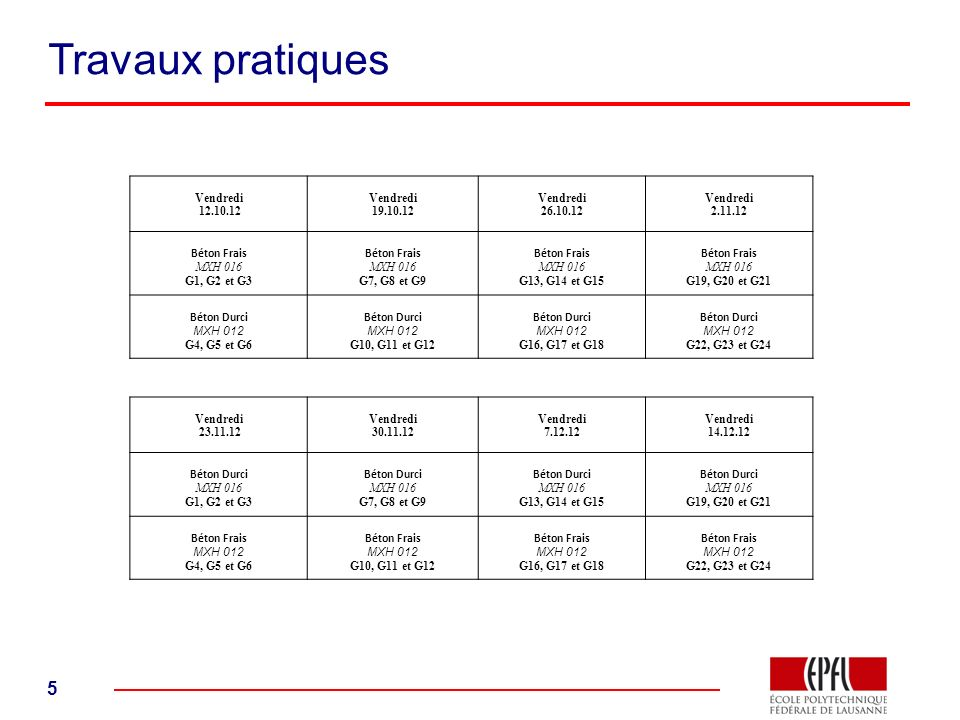 Travaux pratiques 5 Vendredi 12.10.12 Vendredi 19.10.12 Vendredi 26.10.12 Vendredi 2.11.12 Béton Frais MXH 016 G1, G2 et G3 Béton Frais MXH 016 G7, G8