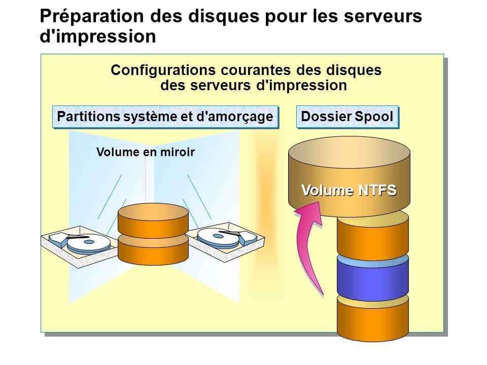 Préparation des disques pour les serveurs d'impression Configurations courantes des disques des serveurs d'impression Partitions système et d'amorçage