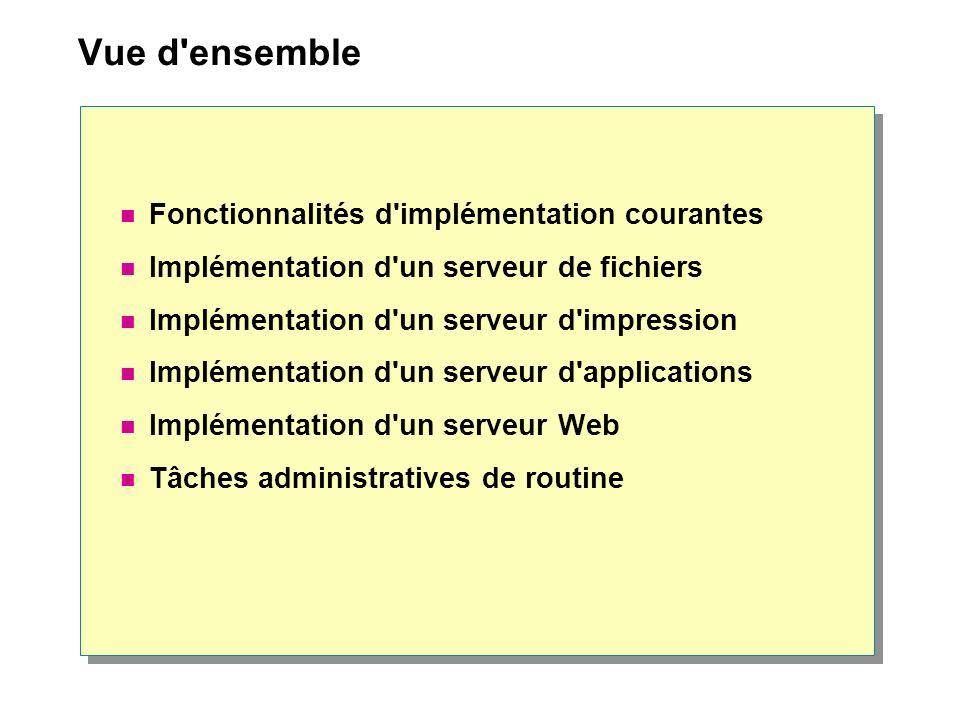 Vue d'ensemble Fonctionnalités d'implémentation courantes Implémentation d'un serveur de fichiers Implémentation d'un serveur d'impression Implémentat
