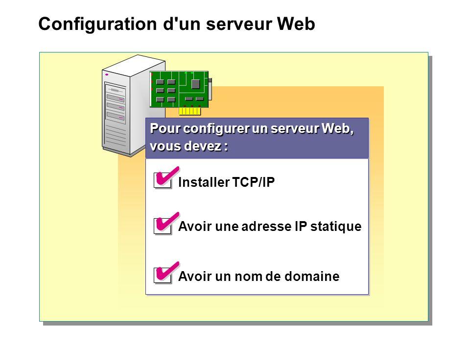 Configuration d un serveur Web Pour configurer un serveur Web, vous devez : Installer TCP/IP Avoir une adresse IP statique Avoir un nom de domaine Installer TCP/IP Avoir une adresse IP statique Avoir un nom de domaine