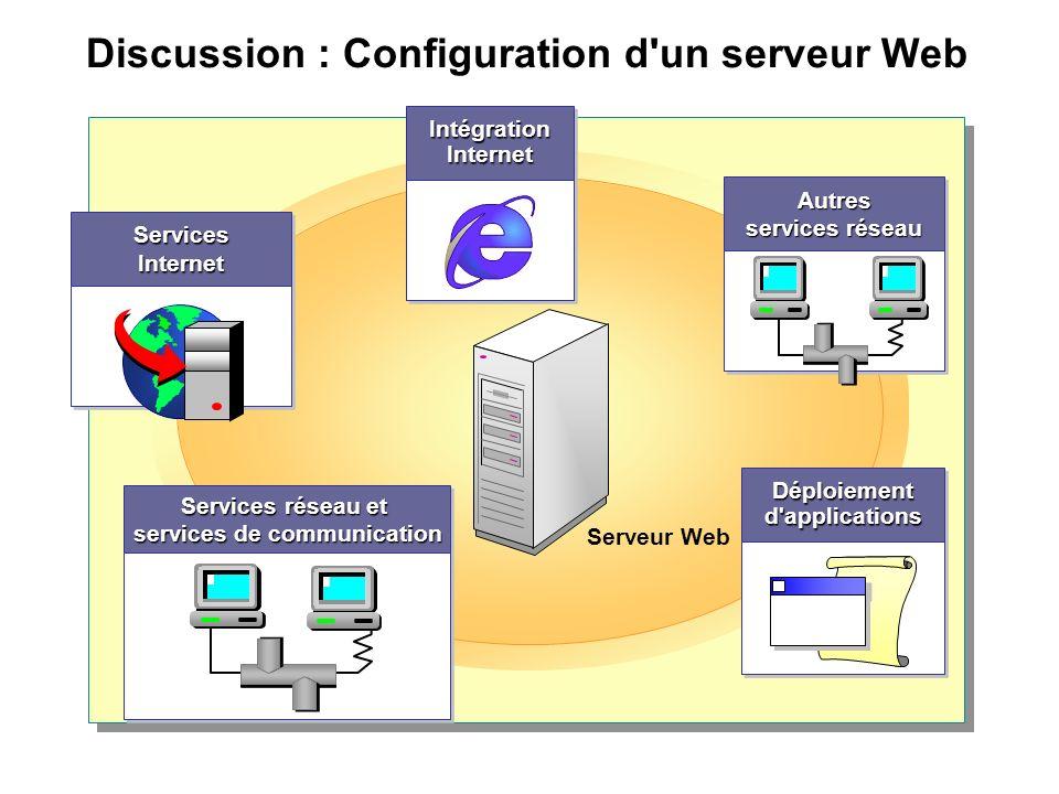 Discussion : Configuration d'un serveur Web Serveur Web ServicesInternetServicesInternet Autres services réseau Autres Services réseau et services de