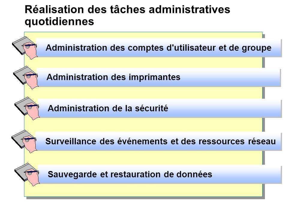 Réalisation des tâches administratives quotidiennes Administration des comptes d'utilisateur et de groupe Administration des imprimantes Sauvegarde et