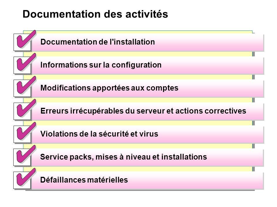 Documentation des activités Documentation de l'installation Informations sur la configuration Modifications apportées aux comptes Erreurs irrécupérabl