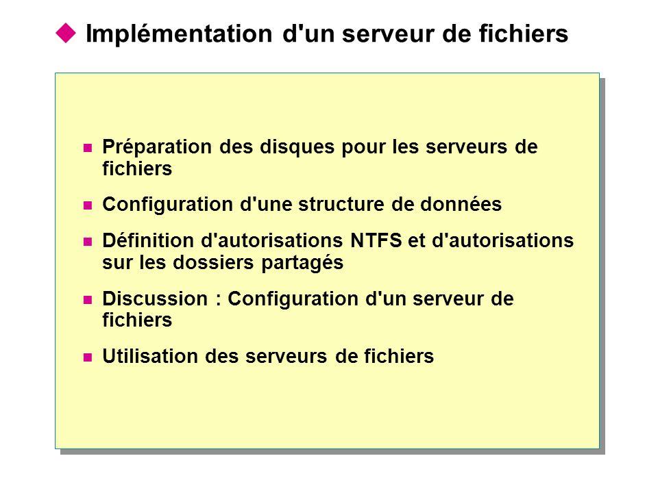Implémentation d'un serveur de fichiers Préparation des disques pour les serveurs de fichiers Configuration d'une structure de données Définition d'au