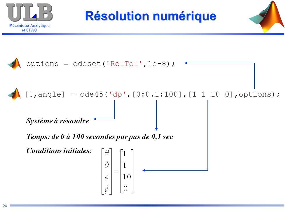 Mécanique Analytique et CFAO 24 Résolution numérique options = odeset('RelTol',1e-8); [t,angle] = ode45('dp',[0:0.1:100],[1 1 10 0],options); Conditio