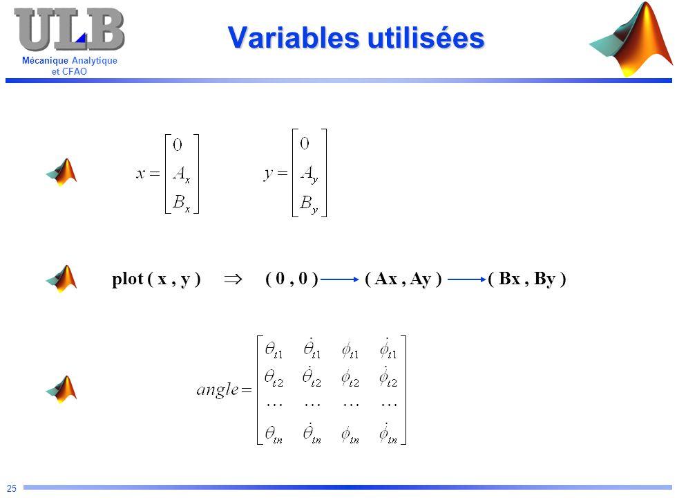 Mécanique Analytique et CFAO 25 Variables utilisées plot ( x, y ) ( 0, 0 ) ( Ax, Ay ) ( Bx, By )