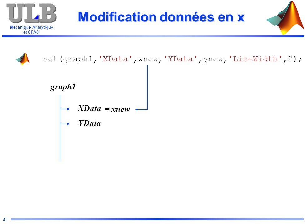 Mécanique Analytique et CFAO 42 Modification données en x set(graph1,'XData',xnew,'YData',ynew,'LineWidth',2); graph1 YData XData = xnew