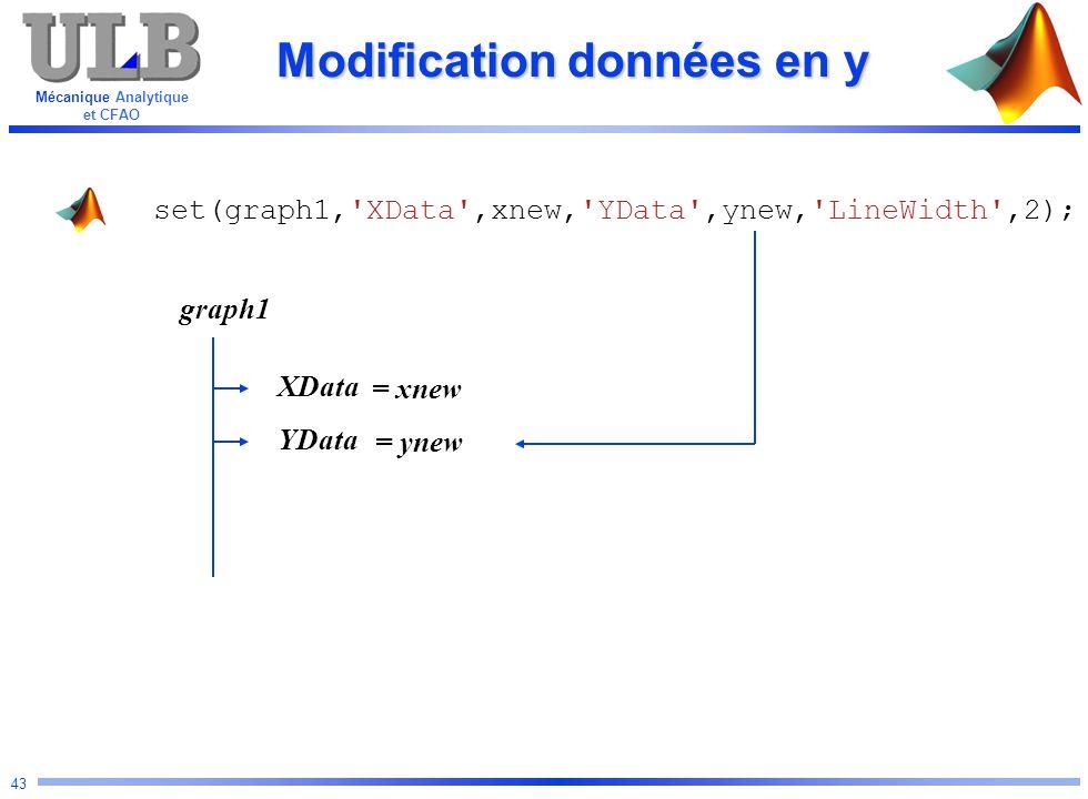 Mécanique Analytique et CFAO 43 Modification données en y set(graph1,'XData',xnew,'YData',ynew,'LineWidth',2); graph1 YData XData = xnew = ynew