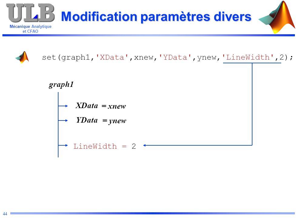 Mécanique Analytique et CFAO 44 Modification paramètres divers set(graph1,'XData',xnew,'YData',ynew,'LineWidth',2); graph1 YData XData = xnew = ynew L