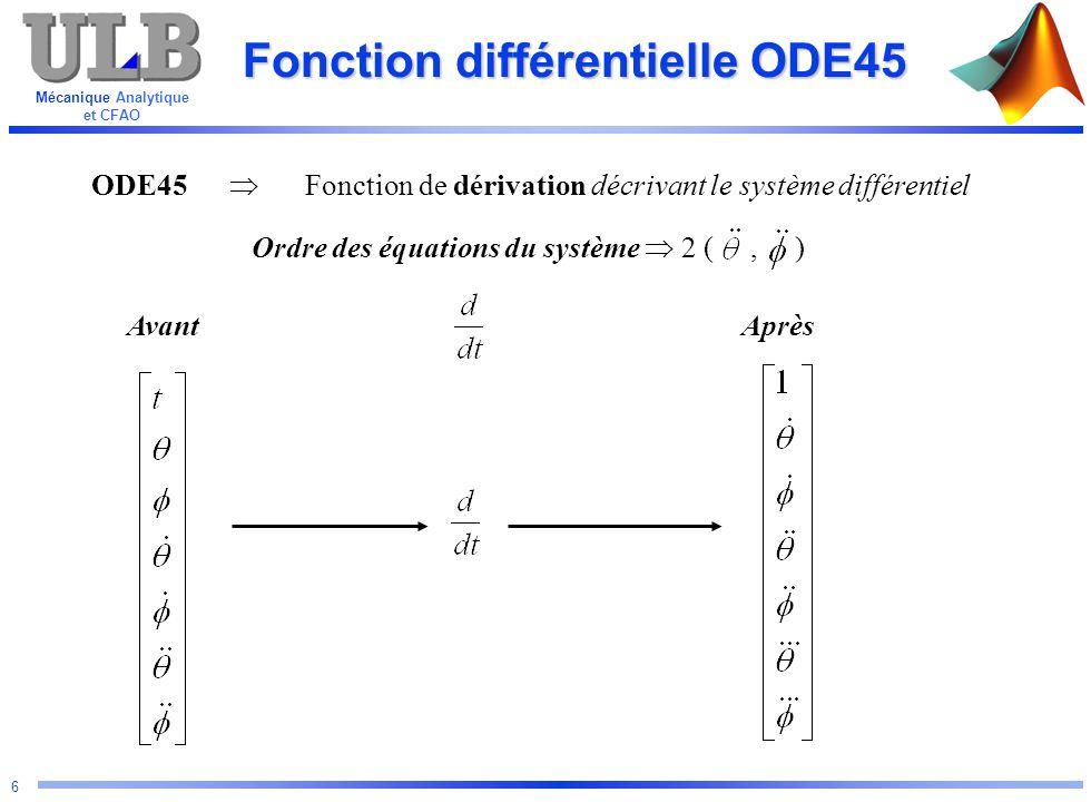 Mécanique Analytique et CFAO 6 Fonction différentielle ODE45 ODE45 Fonction de dérivation décrivant le système différentiel Ordre des équations du sys