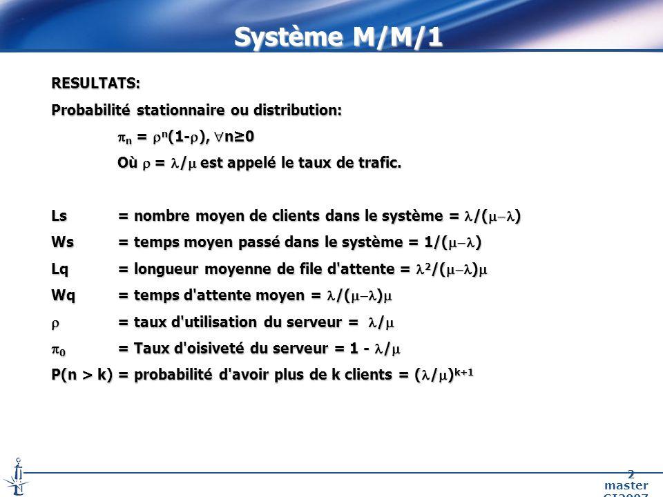 master GI2007 2 Système M/M/1 RESULTATS: Probabilité stationnaire ou distribution: n = n (1- ), n0 n = n (1- ), n0 Où = / est appelé le taux de trafic