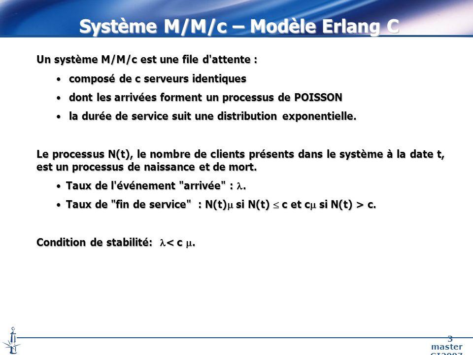 master GI2007 3 Système M/M/c – Modèle Erlang C Un système M/M/c est une file d attente : composé de c serveurs identiques composé de c serveurs identiques dont les arrivées forment un processus de POISSON dont les arrivées forment un processus de POISSON la durée de service suit une distribution exponentielle.