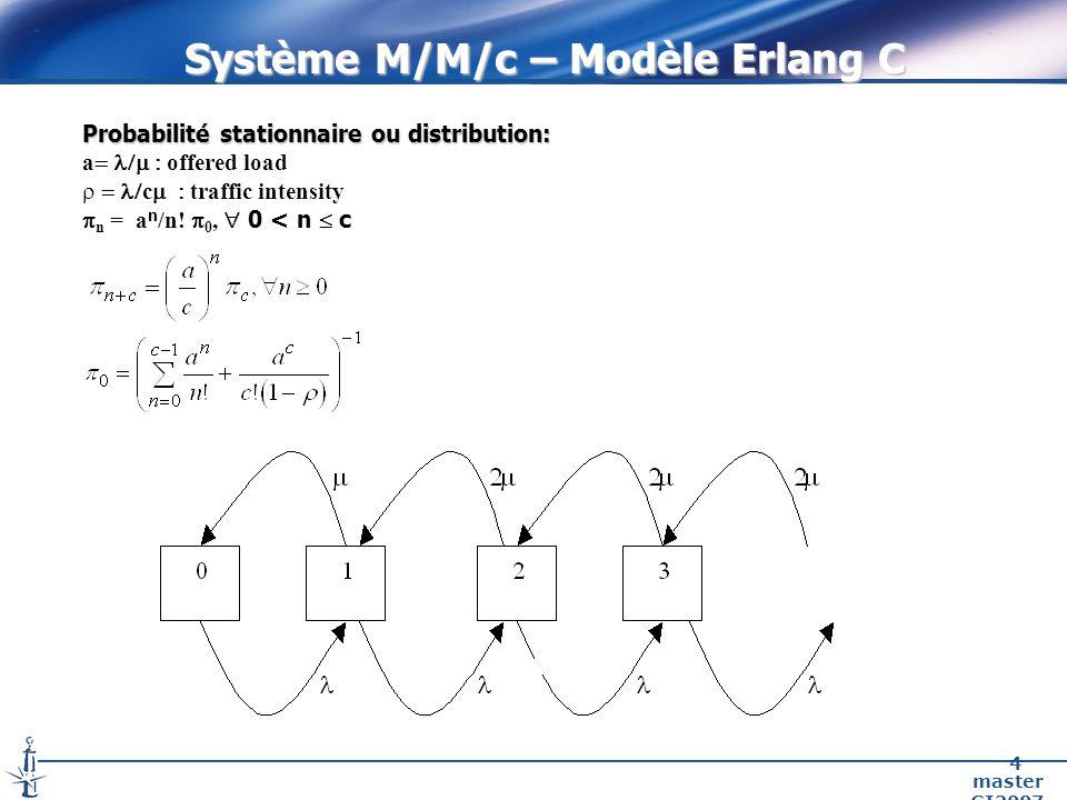 master GI2007 4 Système M/M/c – Modèle Erlang C Probabilité stationnaire ou distribution: a offered load c traffic intensity n = a n /n! 0, 0 < n c