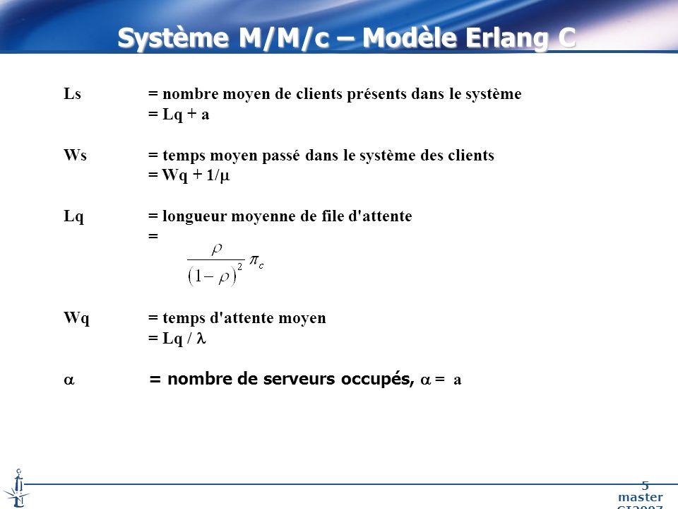 master GI2007 5 Système M/M/c – Modèle Erlang C Ls = nombre moyen de clients présents dans le système = Lq + a Ws= temps moyen passé dans le système des clients = Wq + 1/ Lq= longueur moyenne de file d attente = Wq= temps d attente moyen = Lq / = nombre de serveurs occupés, = a