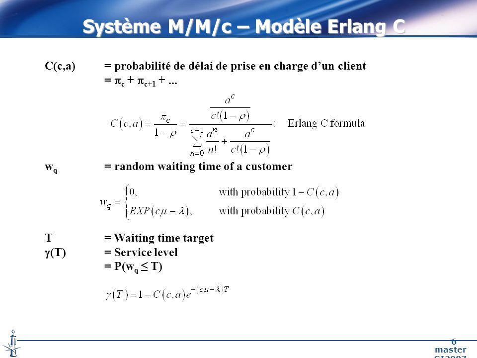 master GI2007 6 Système M/M/c – Modèle Erlang C C(c,a)= probabilité de délai de prise en charge dun client = c + c+1 +...