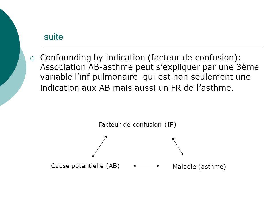 suite Confounding by indication (facteur de confusion): Association AB-asthme peut sexpliquer par une 3ème variable linf pulmonaire qui est non seulement une indication aux AB mais aussi un FR de lasthme.