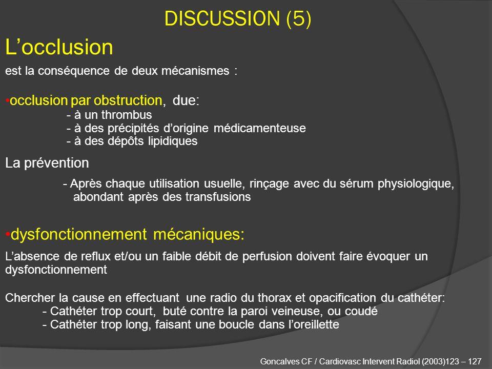 DISCUSSION (5) occlusion par obstruction, due: - à un thrombus - à des précipités dorigine médicamenteuse - à des dépôts lipidiques Locclusion dysfonctionnement mécaniques: Labsence de reflux et/ou un faible débit de perfusion doivent faire évoquer un dysfonctionnement est la conséquence de deux mécanismes : Goncalves CF / Cardiovasc Intervent Radiol (2003)123 – 127 La prévention - Après chaque utilisation usuelle, rinçage avec du sérum physiologique, abondant après des transfusions Chercher la cause en effectuant une radio du thorax et opacification du cathéter: - Cathéter trop court, buté contre la paroi veineuse, ou coudé - Cathéter trop long, faisant une boucle dans loreillette