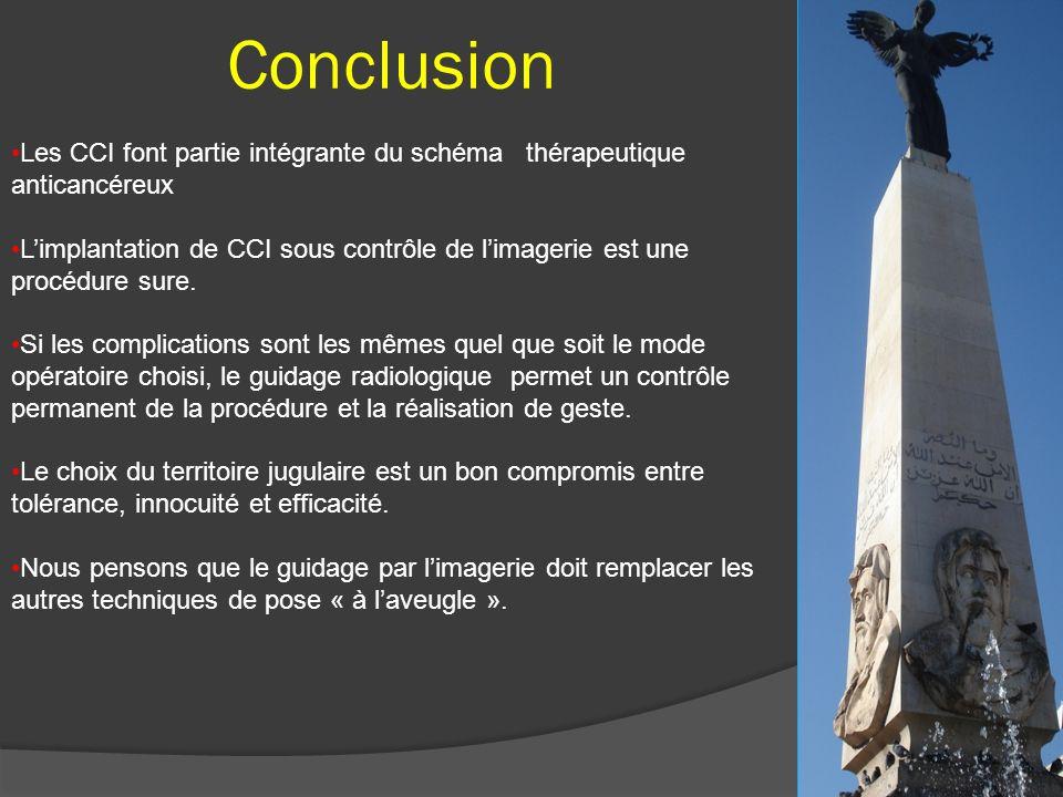 Conclusion Les CCI font partie intégrante du schéma thérapeutique anticancéreux Limplantation de CCI sous contrôle de limagerie est une procédure sure