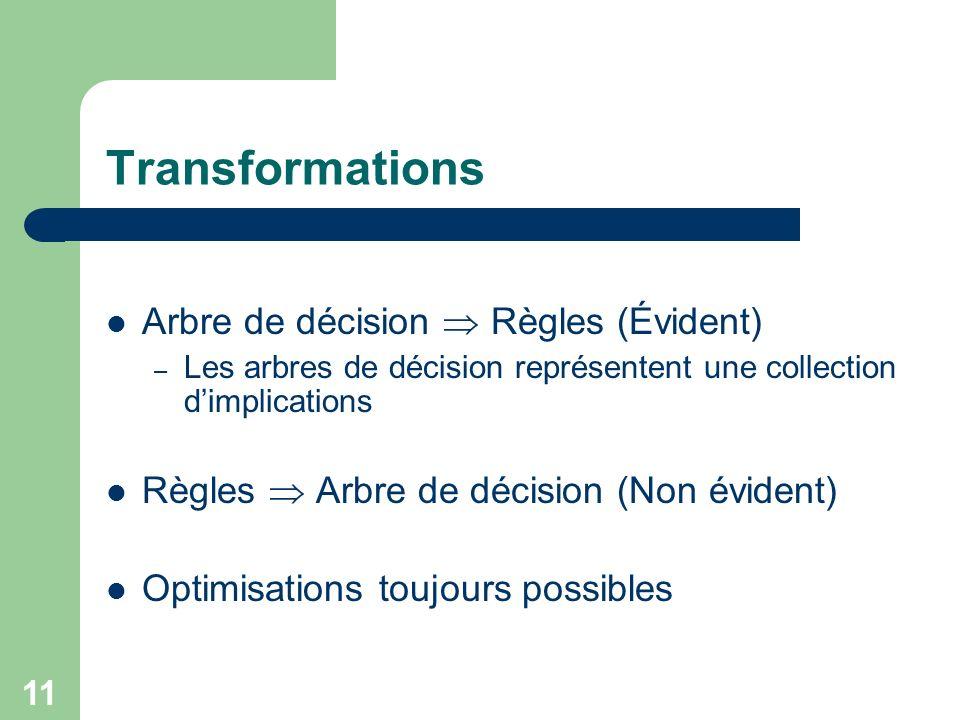 11 Transformations Arbre de décision Règles (Évident) – Les arbres de décision représentent une collection dimplications Règles Arbre de décision (Non évident) Optimisations toujours possibles