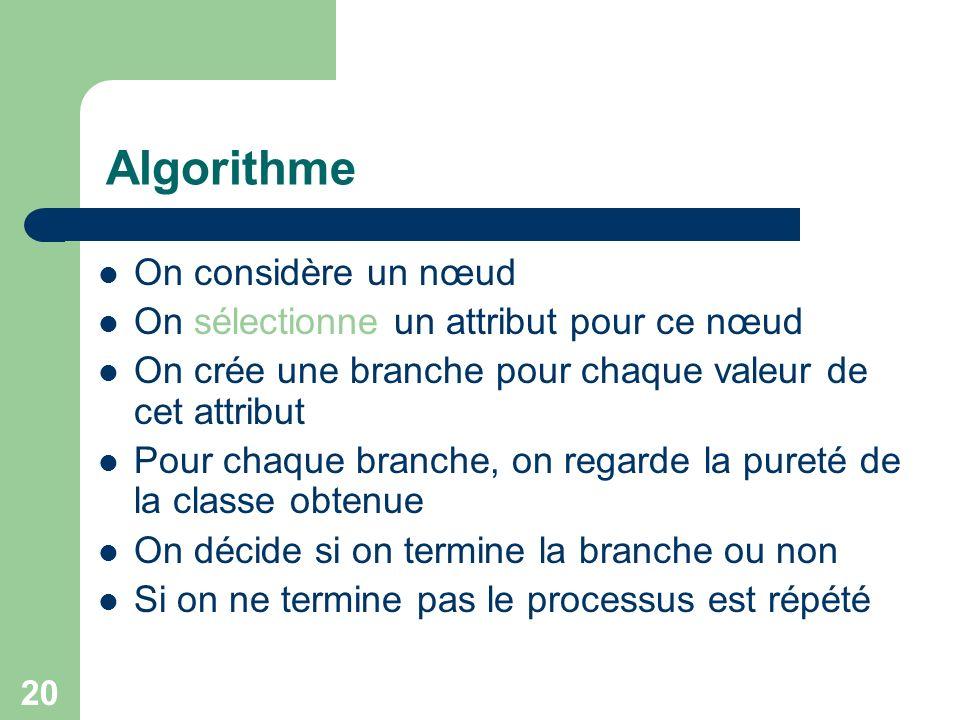 20 Algorithme On considère un nœud On sélectionne un attribut pour ce nœud On crée une branche pour chaque valeur de cet attribut Pour chaque branche, on regarde la pureté de la classe obtenue On décide si on termine la branche ou non Si on ne termine pas le processus est répété